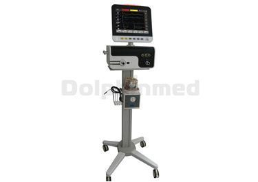 Do you know the classification of the ventilator?